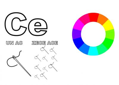 Gupul de litere CE